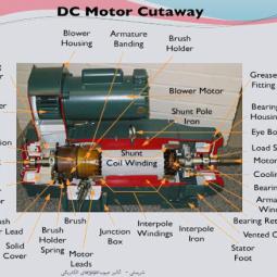 تشخیص خطا در موتورهای الکتریکی